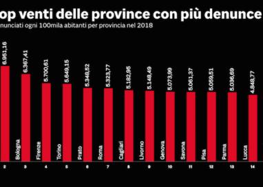 Indice di criminalità: Parma tredicesima per numero di reati